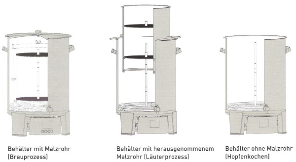http://gastro-brennecke.de/images/speidel-braumeister-brauvorgang-2.jpg